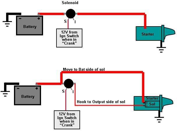 Wondrous Mini Starter Solenoid Wiring For Ford Basic Electronics Wiring Diagram Wiring Cloud Ratagdienstapotheekhoekschewaardnl