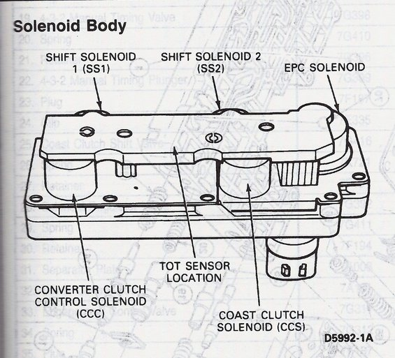 1994 bronco e4od mlps replacement ford bronco forum e40d wiring diagram 1997 e4od shift solenoid body