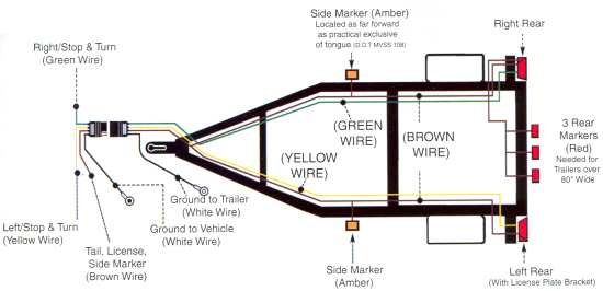 Trailer Hitch Wiring. - Ford Bronco Forum on 4 pin connectors, 4 pin fuse, 4 pin plugs, 4 pin arduino, 4 pin voltage, 4 pin power, 4 pin lamps, 4 pin harness, 4 pin relays, 4 pin alternator, 4 pin computer, 4 pin motors, 4 pin bracket, 4 pin fan, 4 pin cable, 4 pin audio, 4 pin switch, 4 pin ignition,