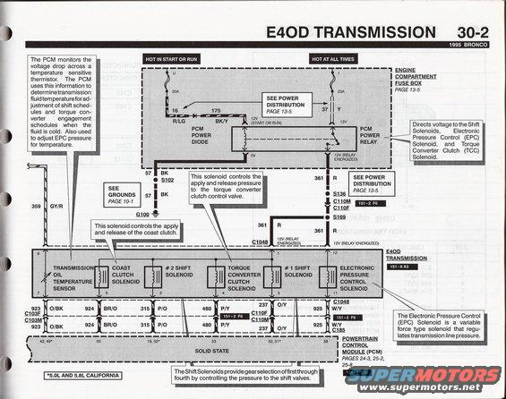 E40d Wiring Diagram | Wiring Diagram on 94 toyota camry wiring diagram, 03 ford f150 wiring diagram, ford f-150 wiring harness diagram, 77 ford f150 wiring diagram, 94 ford f150 power steering, 79 ford f150 wiring diagram, 94 ford f150 fuel system, 94 ford f150 firing order, 94 nissan maxima wiring diagram, 2003 ford f-150 electrical diagram, 94 ford f150 radiator, 94 ford f150 wheels, 94 ford f150 water pump, 94 ford f150 battery, 94 ford f150 parts manual, 94 buick lesabre wiring diagram, 94 ford f150 headlights, 94 ford f150 accessories, 94 jeep grand cherokee wiring diagram, 94 ford f150 electric window,