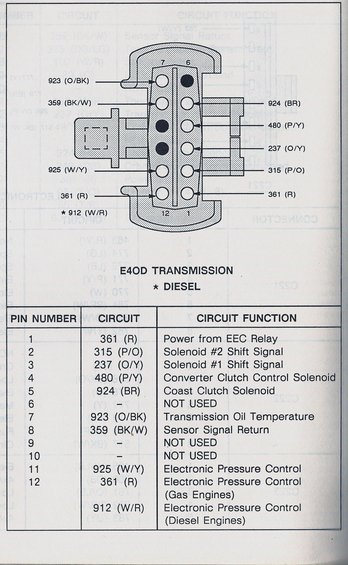 Bronco E Od Connector on Ford Wiring Schematic