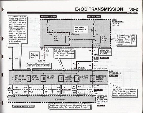 95 bronco wiring diagram