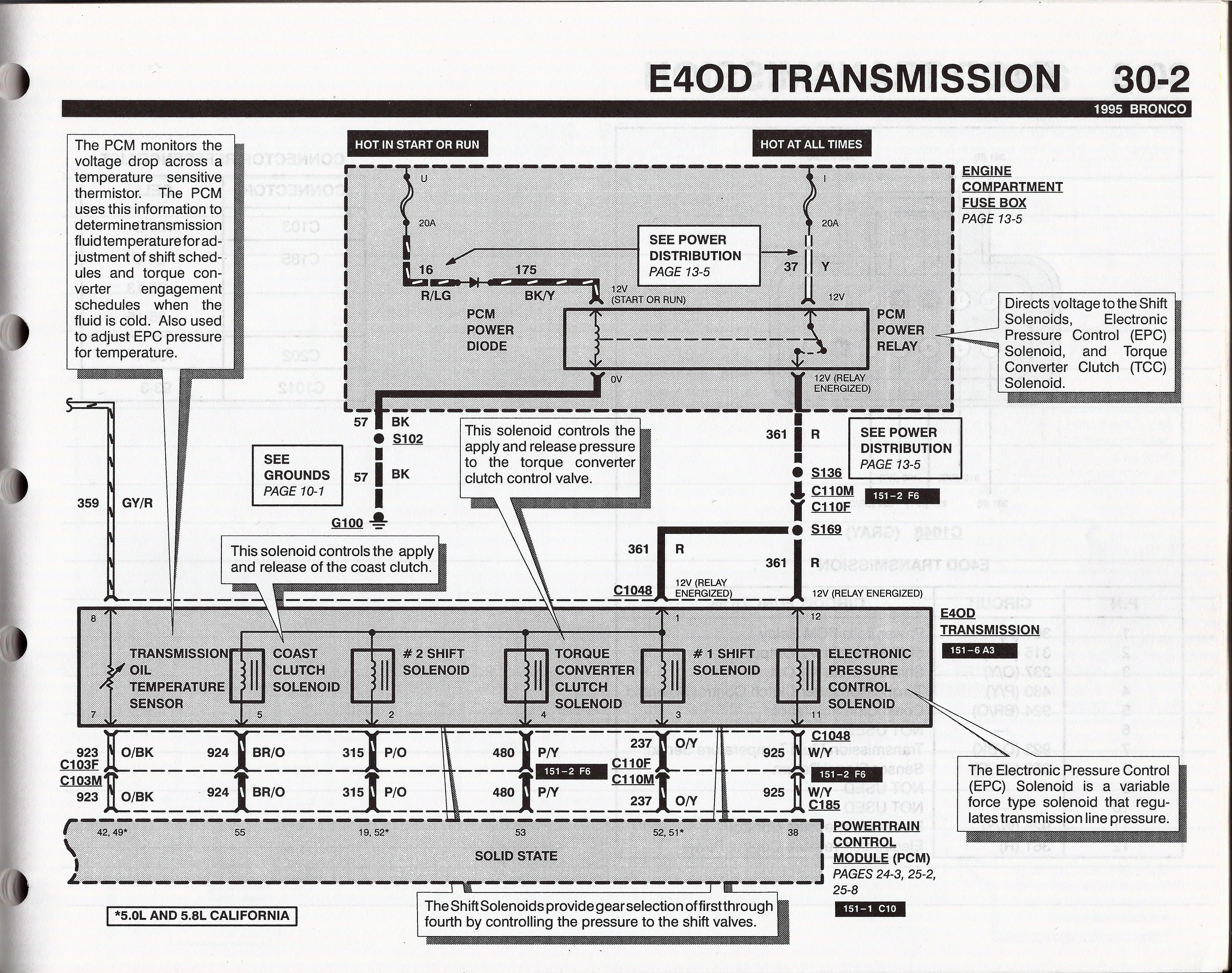 1995 Bronco E4od Schematic