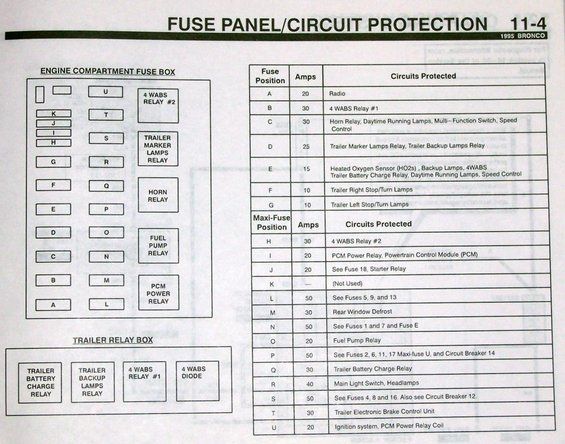1995 fuse box alt= 1990 ford bronco diagrams and schematics pictures, videos, and  at readyjetset.co