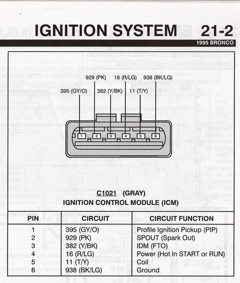 ford tfi ignition control modules page ford bronco forum 1990 ford bronco push start evtm note orientation notch to the bottom