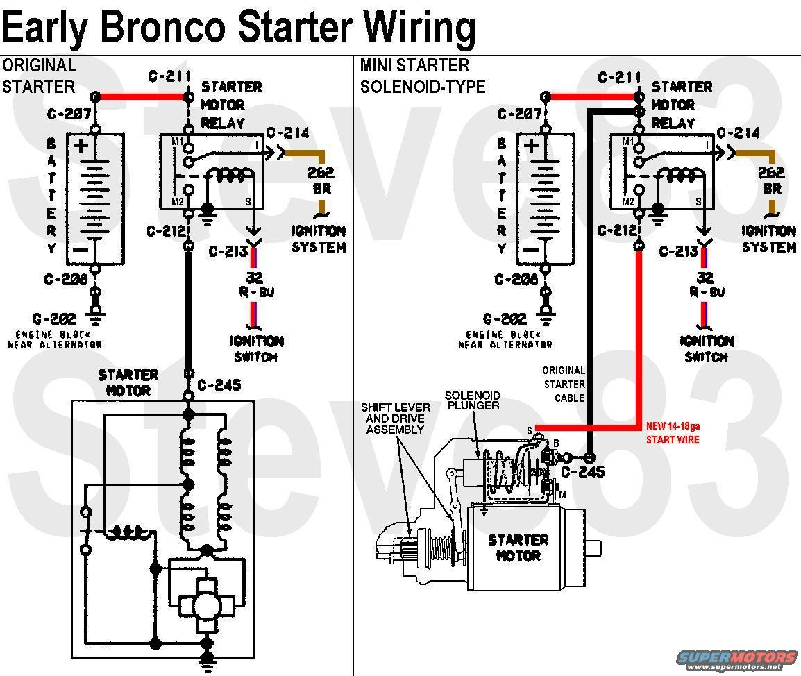 1976 Ford Solenoid Wiring Diagram List Of Schematic Circuit 1983 Mustang Gt Bronco Tech Diagrams Picture Supermotors Net Rh