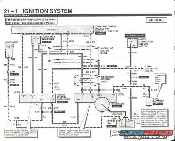94-bronco-evtm--pg.-211.jpg Ignition System - 1