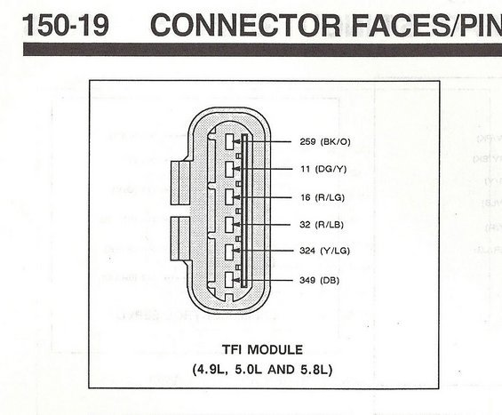 Ford Tfi Wiring Diagram | Wiring Diagram Ford Distributor Plug Wiring Diagram on ford 5.0 power steering, 5.0 engine coolant diagram, ford 5.0 belt routing, 1986 5.0 engine diagram, ford 5.0 belt diagram, ford 5.0 oil cooler, ford 302 wiring diagram, ford 5.0 parts list, 2001 f150 5.4 engine diagram, 87 ranger engine bay diagram, ford 4x4 wiring diagram, ford 5.0 firing order diagram, ford bronco 5.0 engine diagram, ford 5.0 bmw, ford 5.0 dimensions, ford 289 wiring diagram, ford 5.0 speedometer, f150 5.0 engine diagram, ford 5.0 valve, ford 5.0 flywheel,