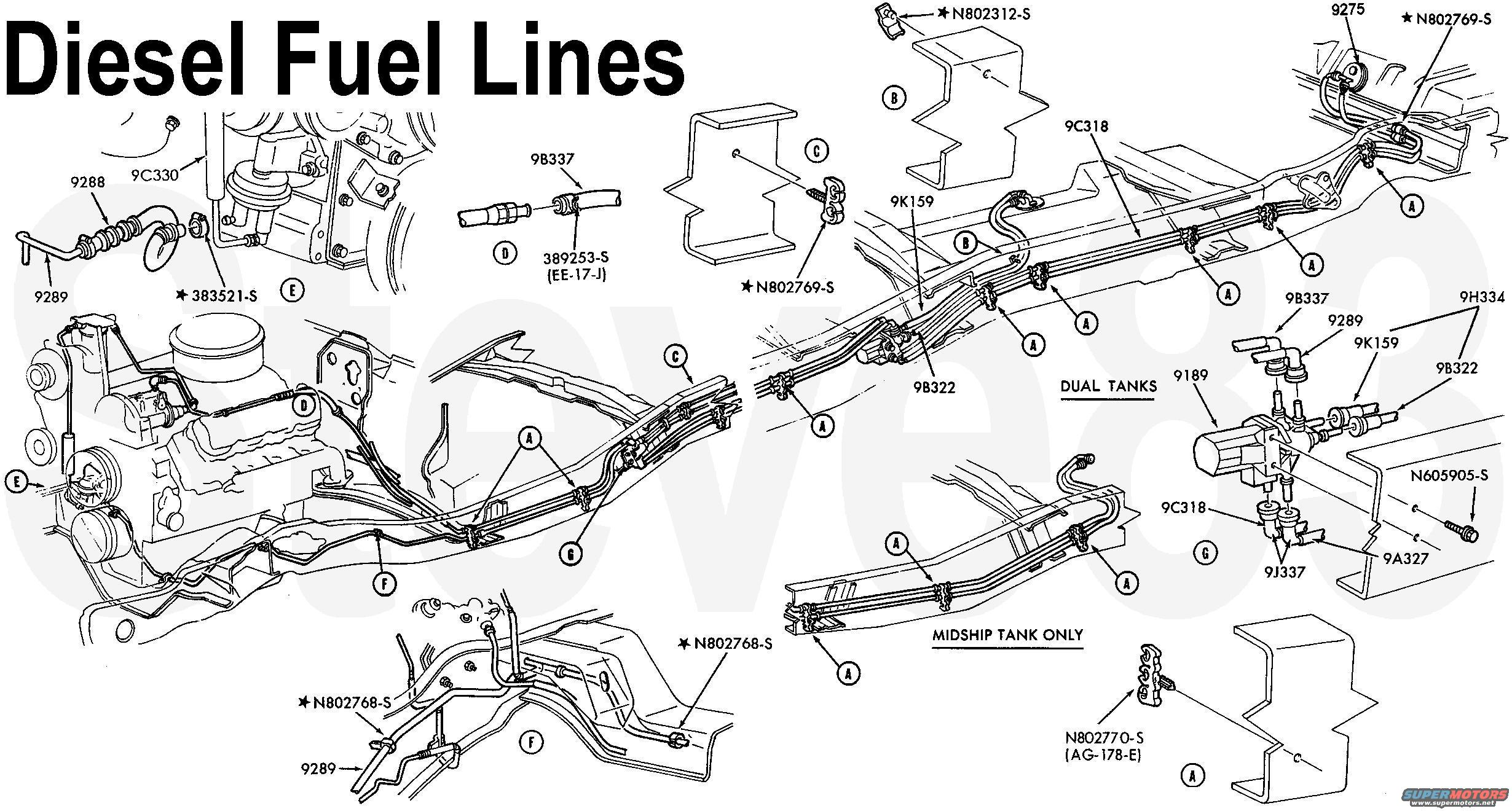 1995 Ford F 350 7 3 Fuel Filter Location - Wiring Diagram ...