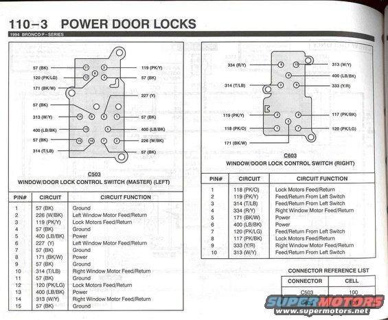 94 bronco evtm pg. 1103 alt= 1996 ford bronco '94 evtm pictures, videos, and sounds switchmaster sm805 wiring diagram at bayanpartner.co