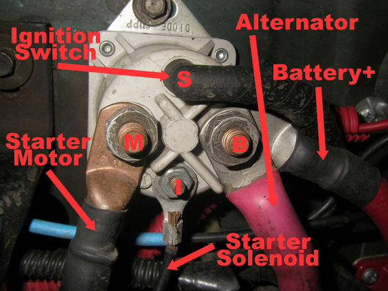1987 ford ranger solenoid wiring wiring diagram electricity rh casamagdalena us 2000 ford ranger starter wiring diagram ford ranger starter solenoid wiring