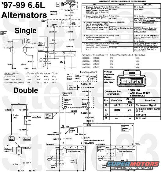Diagram  Chevy Silverado 3 Wire Alternator Diagram Full
