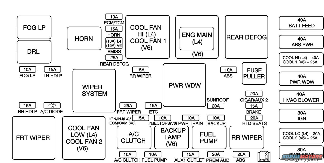 2004 saturn ion fuse box wiring diagram database